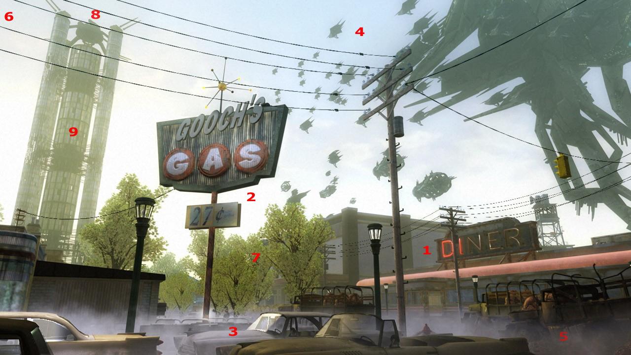 Screenanalysis : Apocalypses now (Resistance 2 / Fallout 3)
